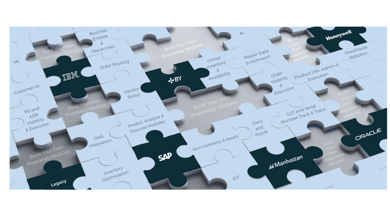 puzzle text 9 with logos db lb