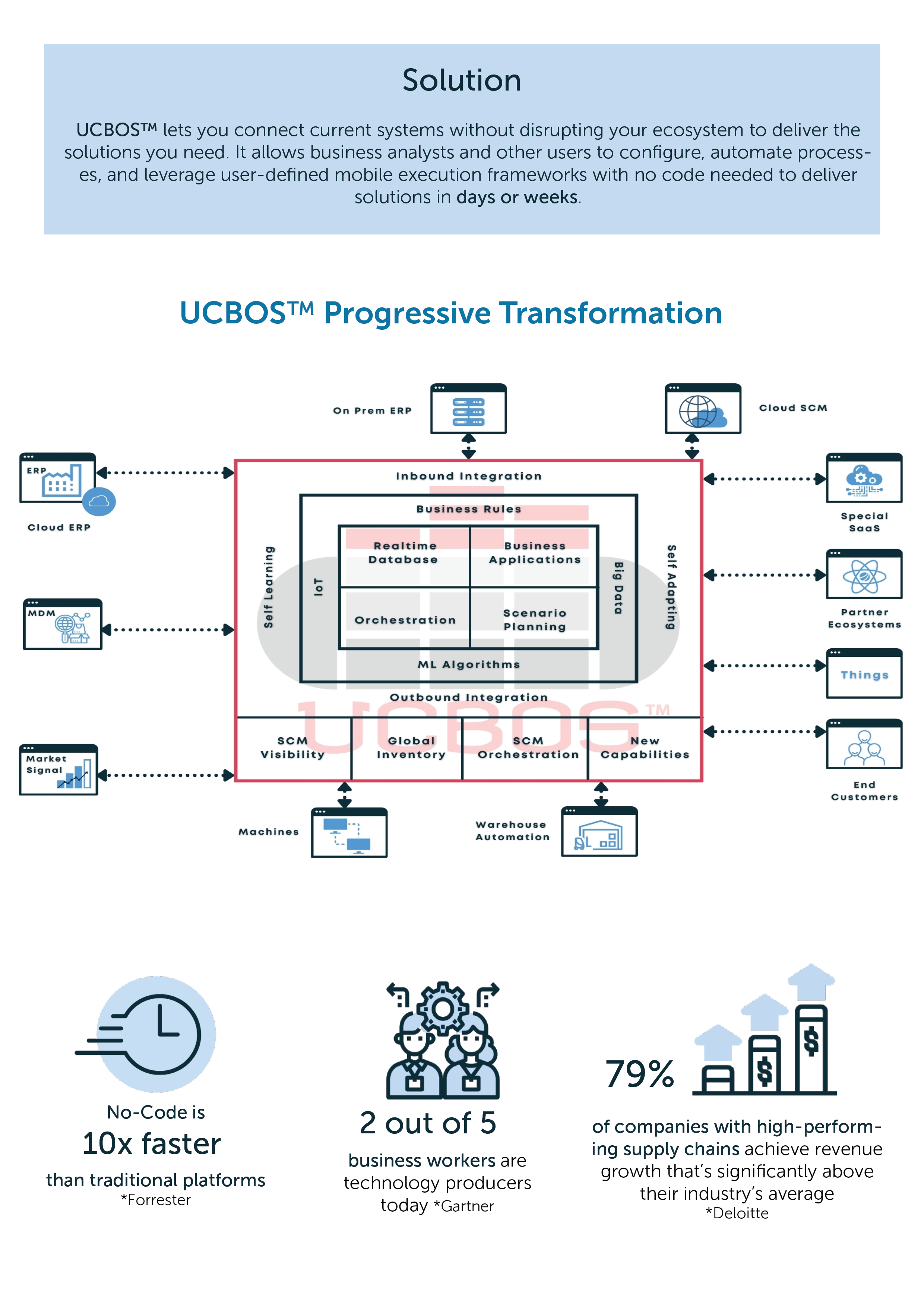 UCBOS Brochure May12imagespage24